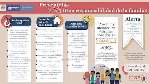 © Ministerio de Educación Nacional de Colombia