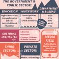 핀란드 미디어교육에 참여하는 주체들
